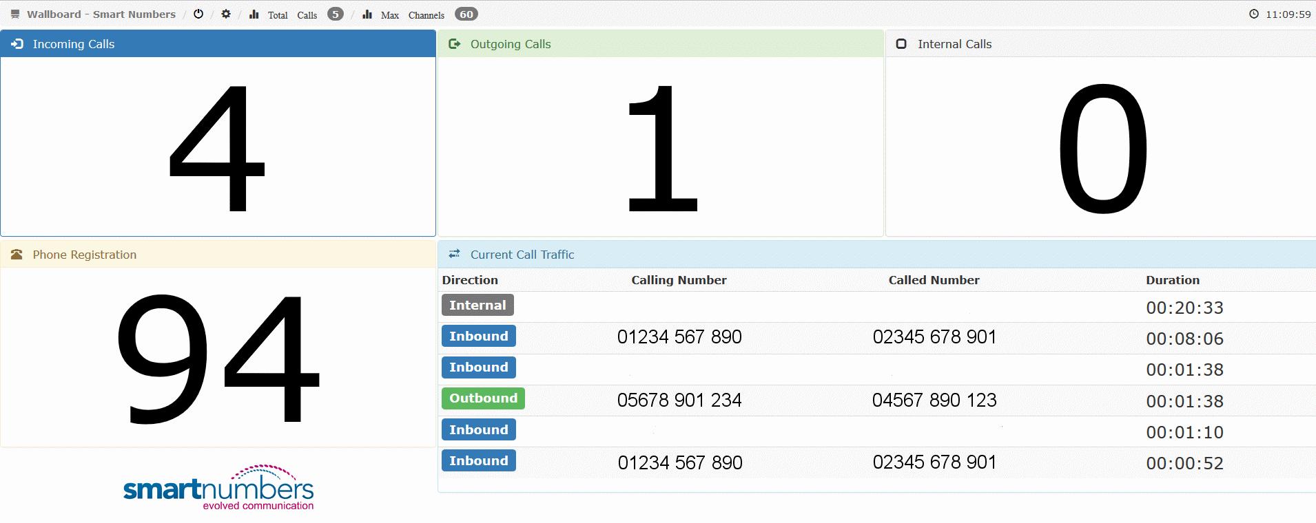 Call Monitoring Wallboards